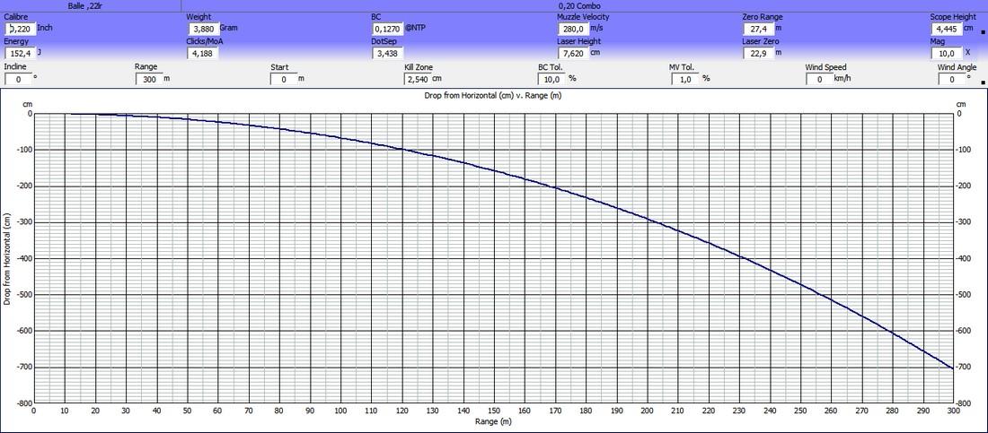 22 lr subsonique 60 grains Sans_t11