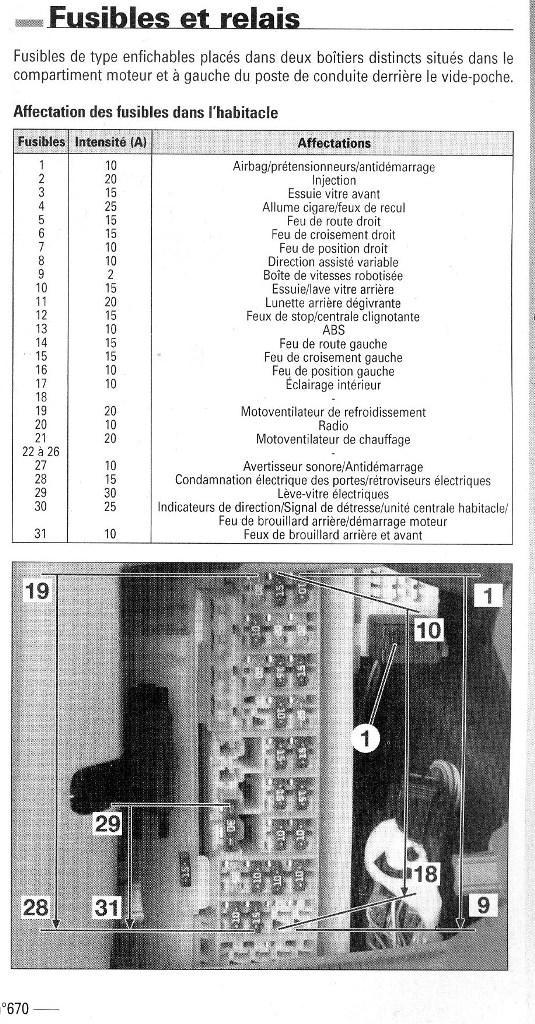 panne bizarre - Page 2 Ago16110