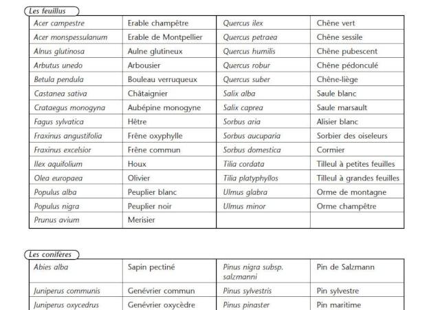 Listes_arbres pdf  12212110