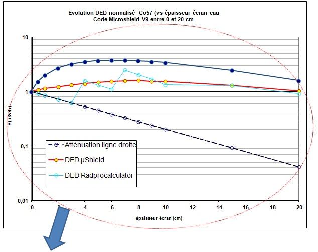 Utilitaires de calcul : DOSIMEX - Page 2 Bu1_bm10