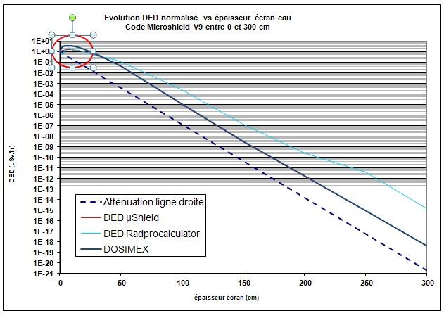 Utilitaires de calcul : DOSIMEX - Page 2 Bu2_bm10