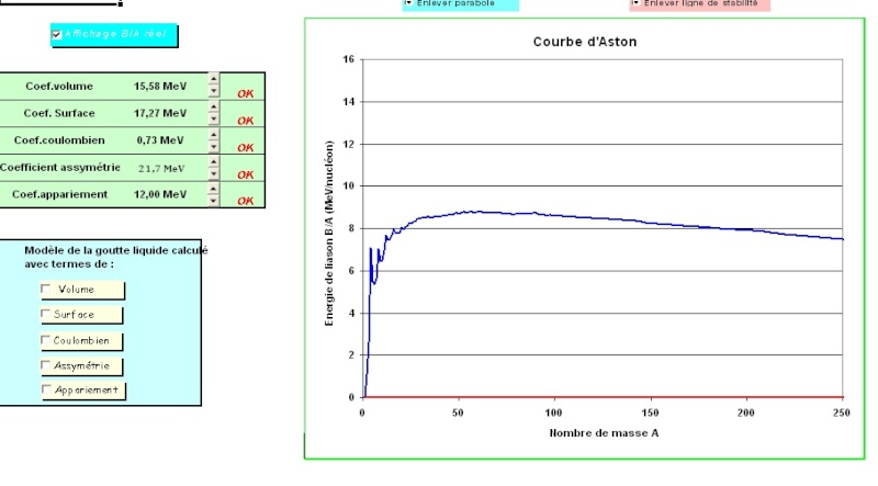 Modèle de la goutte liquide Bw1_bm12