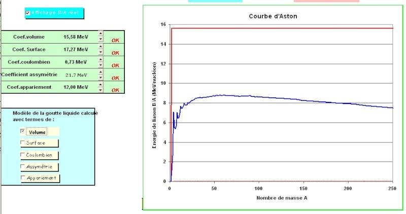 Modèle de la goutte liquide Bw2_bm10