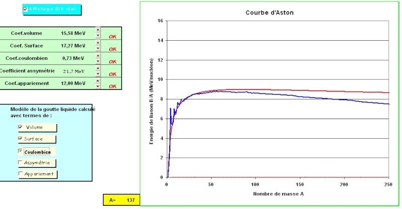 Modèle de la goutte liquide Bw4_bm10