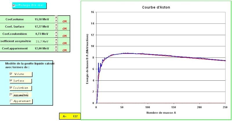 Modèle de la goutte liquide Bw5_bm10