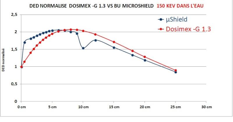 Utilitaires de calcul : DOSIMEX - Page 2 Dos_vs10