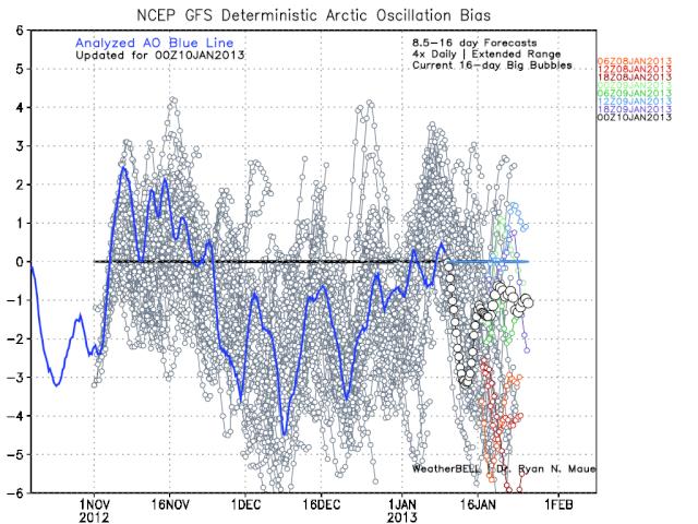 Pattern Change WILL Happen, Snow Around The 16th? Gfs_ex10