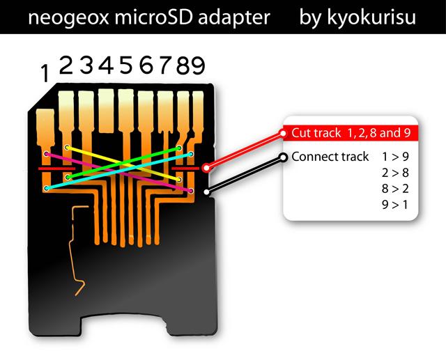 Réalisation d'un Adaptateur SD par et pour la communauté X Neox1110