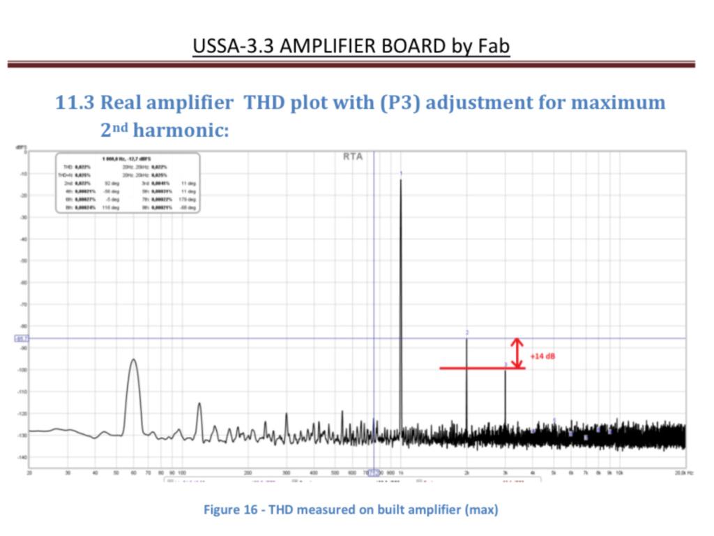 """Amplificateur USSA-3: version Latéral et """"all Fets """"- conception - Page 7 Img_3813"""
