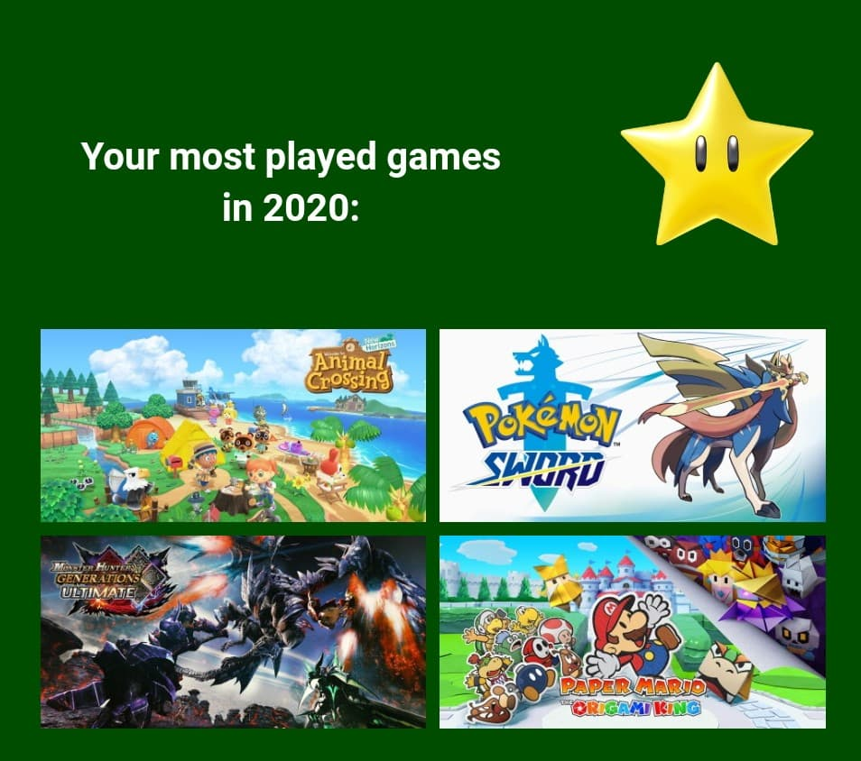 Your 2020 Nintendo Switch Year In Review 13220010