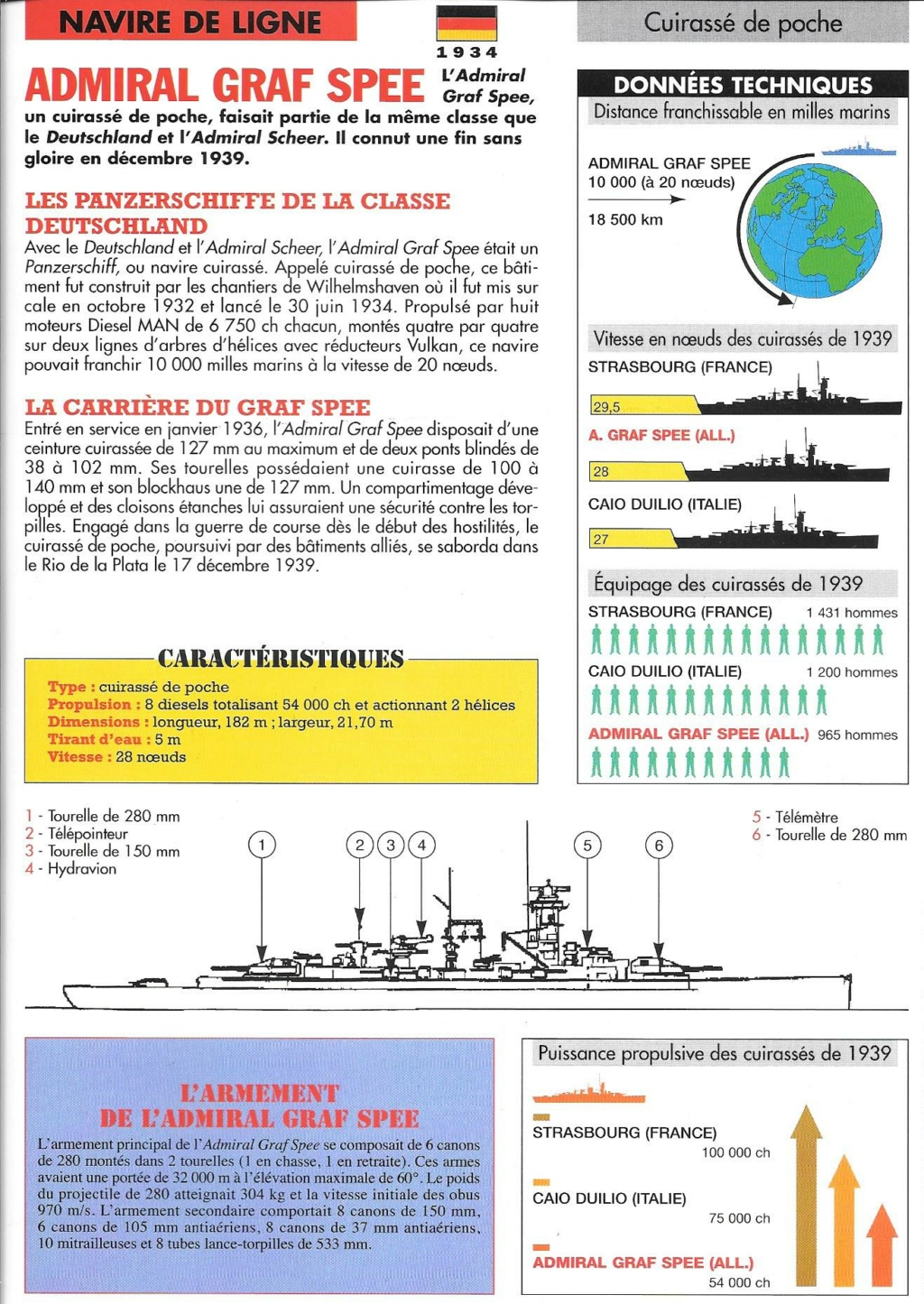 "Le raid du ""Graf von Spee"" Gvs310"