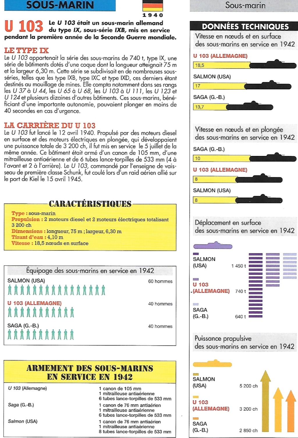Les U-Boote, sous-marins de la Kriegsmarine - Page 3 U103-110