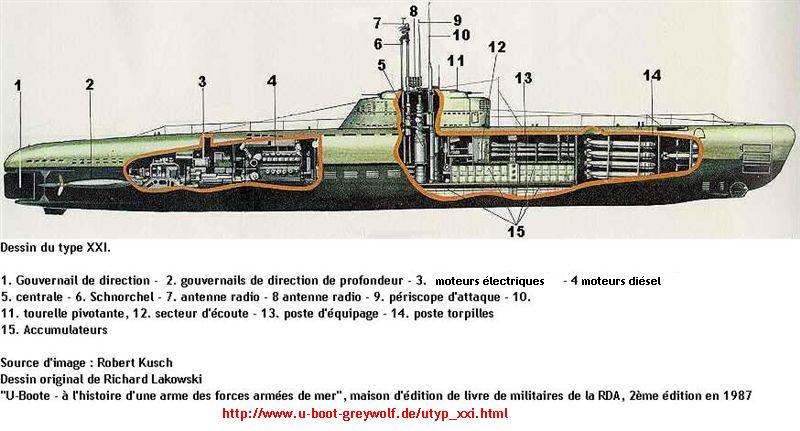 Les U-Boote, sous-marins de la Kriegsmarine - Page 4 U21-210