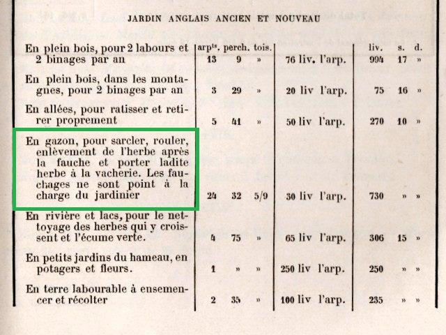 Les jardins du Petit Trianon - Page 6 314e6710