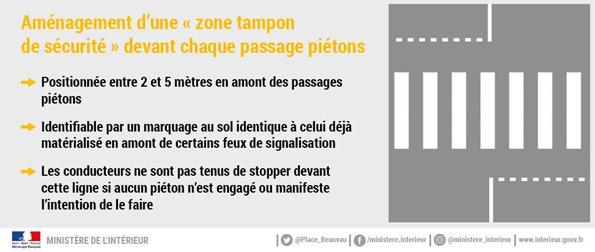 Nouveau dispositif pour améliorer la sécurité des piétons et... Zone_t10