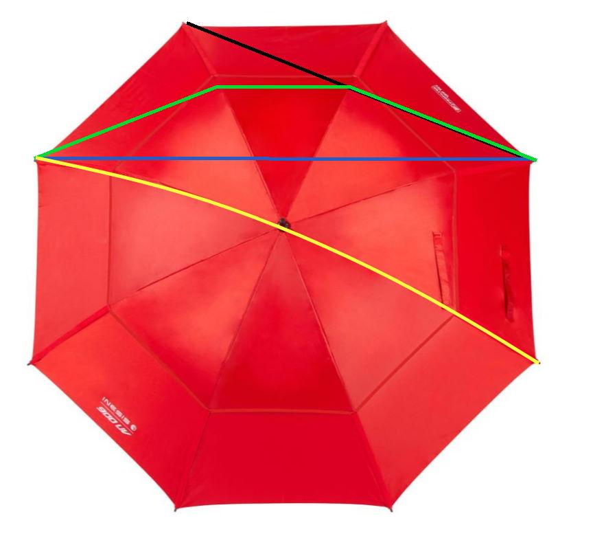 Mon parapluie modifié... (Paravo? ) - Page 2 Config10