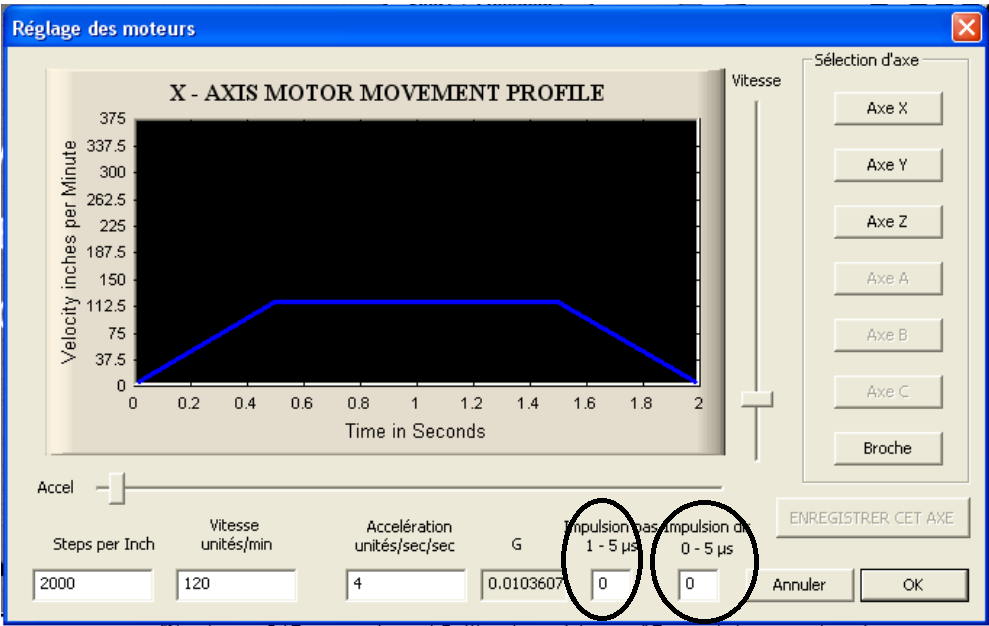 A quoi servent impulsion pas et impulsion dir dans movment motor Captur63