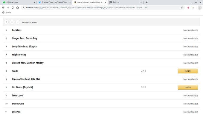 Wizkid Release Tracklist For 'Made In Lagos' Album (Photo) Eke8xw10