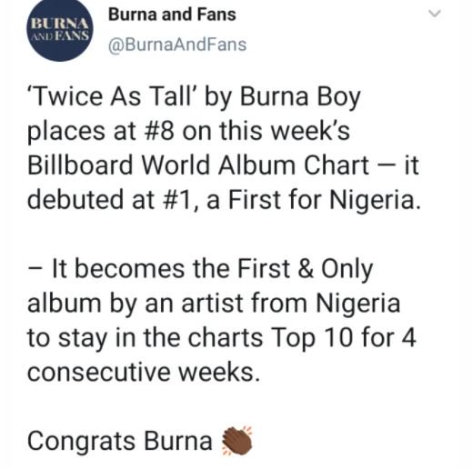 Burna Boy's 'Twice As Tall' Becomes First Nigerian Album To Stay On Billboard World Album Top 10 Chart For 4 Weeks Jjvf11