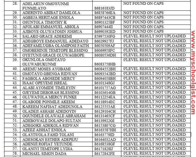 LAUTECH Releases List of Candidates Who Are Yet To Upload Their O'level Result(s) on JAMB CAPS Lautec18