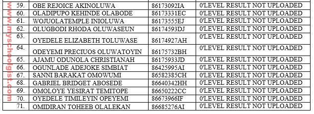 LAUTECH Releases List of Candidates Who Are Yet To Upload Their O'level Result(s) on JAMB CAPS Lautec19
