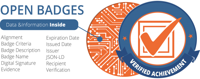 """Les """"Open Badges""""  - Page 7 Whatis10"""