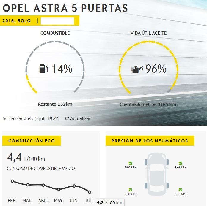 Consumo Astra K 1.6 Biturbo 160CV Consum10
