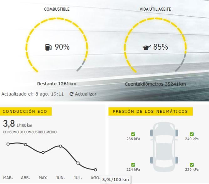 Muy contento con el consumo-Astra K Consum11