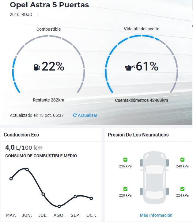 Conexión remota Astra K 5:37 Consum15