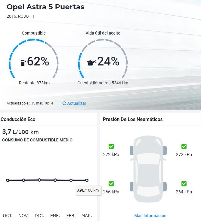 Consumos Reales (1.4 Vs 1 6) Consum17