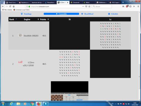 TCEC Superfinal - ¡¡¡¡¡¡ Stockfish Campeón por la mínima