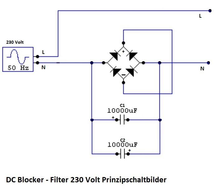 Filtro EMI & DC Blocker Dc_blo10