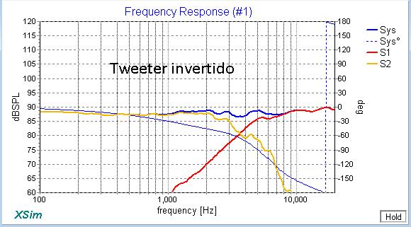 Duda con Filtro Tweete12