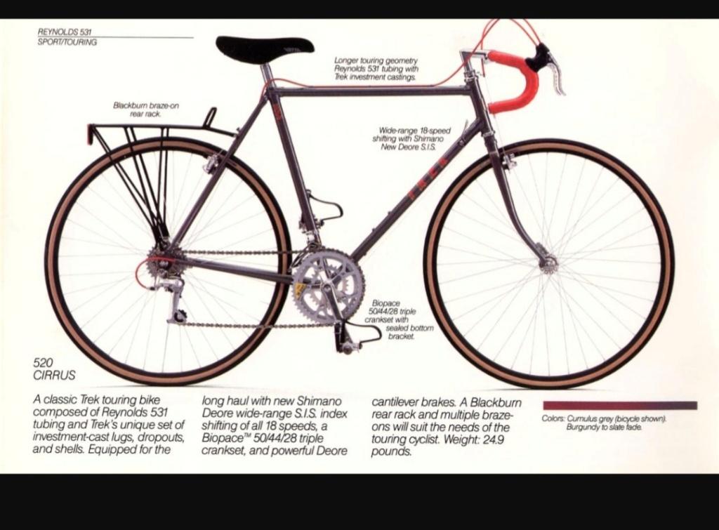 Trek 520 Cirrus 1987 20201237