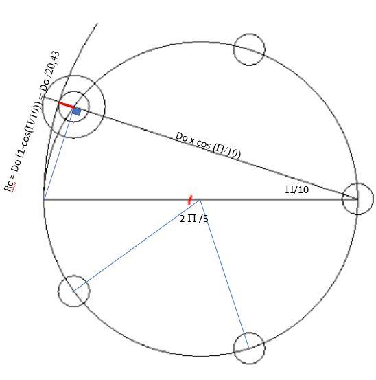 ZE50 : Caractéristiques des jantes 5 trous - Page 3 Captu133