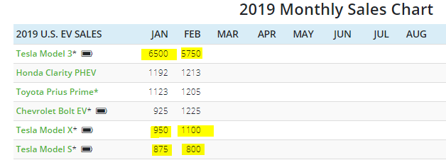 Y paraît que les prix des carburants montent Captur70