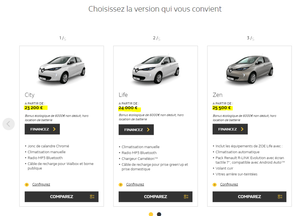 Situation différentes model 3  Captur75