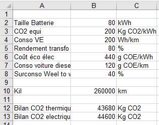 Voiture électrique et CO2 : nouveaux chiffres Captur79