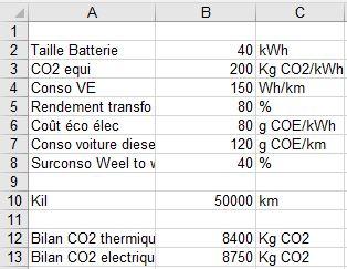 Voiture électrique et CO2 : nouveaux chiffres Captur80