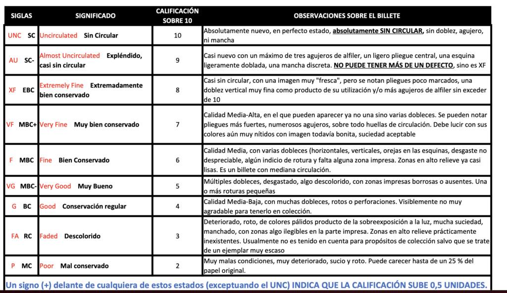 Subastas Nacionales opiniones (enfocado a BILLETES) - Página 2 Captur53