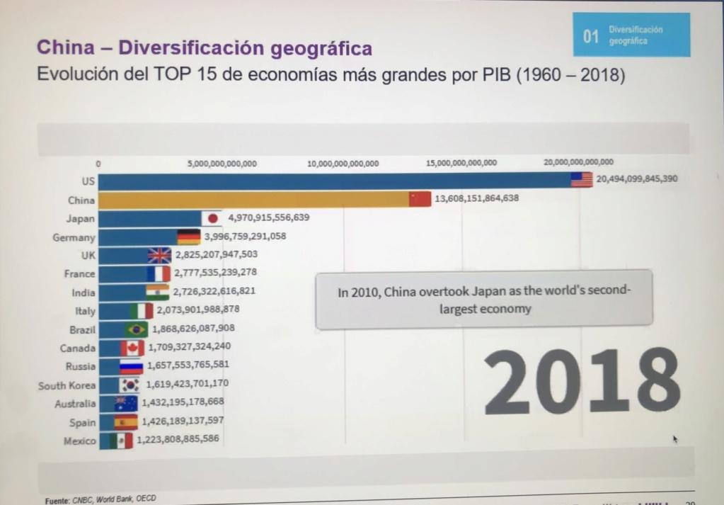 España sigue cayendo en Matemáticas porque en los colegios se enseña mal y los profesores no están bien formados - Página 2 Img_2910