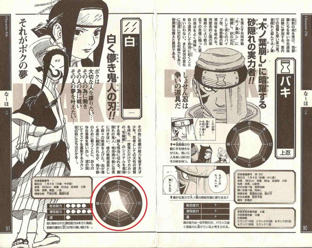 Qual era o nível do Haku? - Página 2 3owk0w10