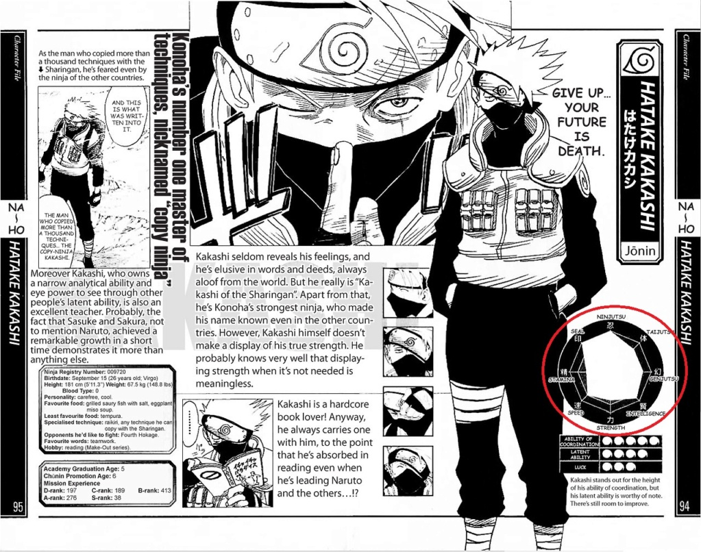 Qual era o nível do Haku? - Página 2 Tumblr16