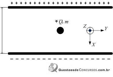 Questão de campo elétrico do IME Imagem10