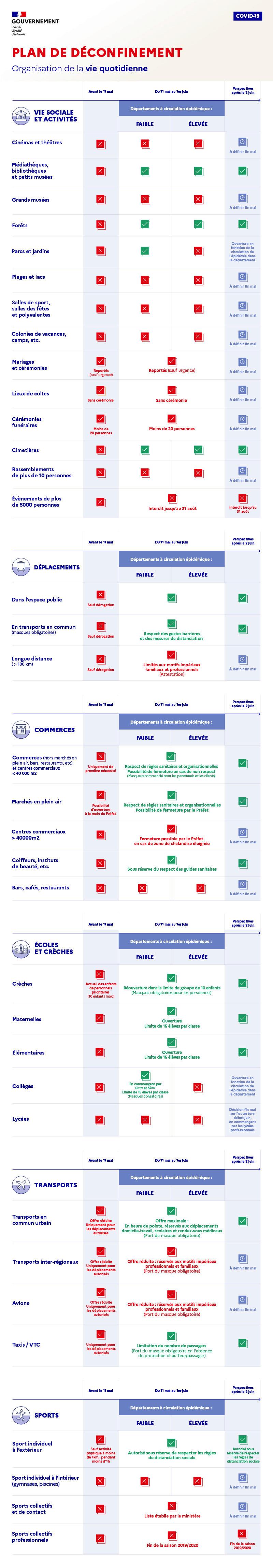 Saison Carnassiers 2020 - Vos techniques, vos objectifs... Infogr10