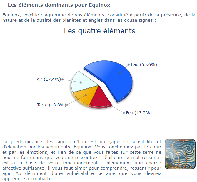 Calculer le mode dominant Equino10