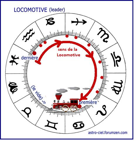 La Locomotive  - Page 2 Locomo10