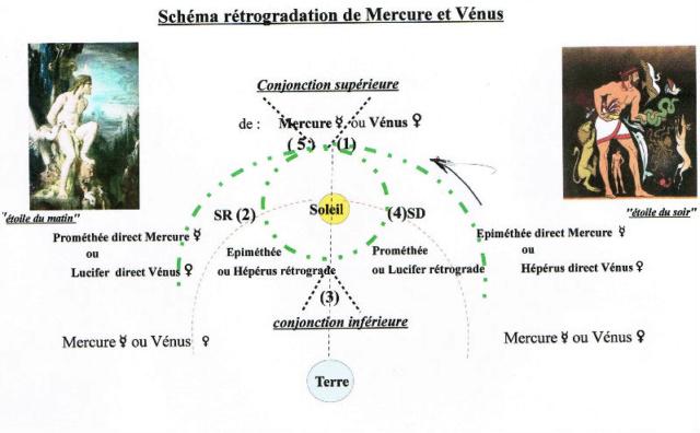 Mercure R Poissons 2019 Mercur10