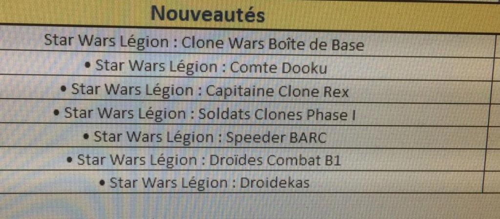 [Légion] Sortie de Clones Wars Pir810
