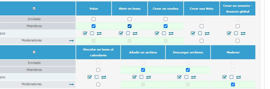 Cómo quitar el botón Publicar nuevo tema en un tema Captur15